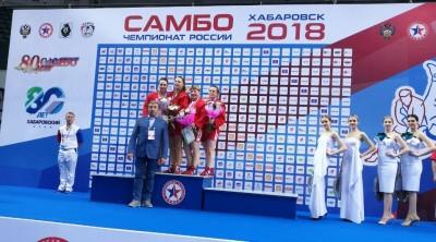 Победители ипризёры Чемпионата России
